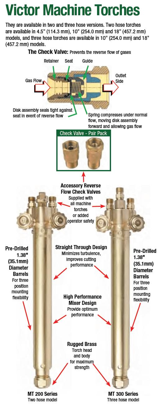 Victor Machine Cutting Torch MT200, MT300 series